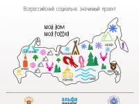 «Мой дом — моя Россия»: дорогами родной земли