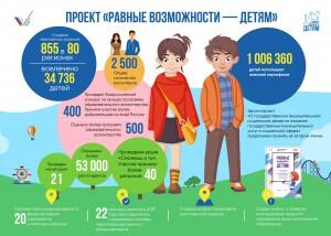 Конкурс лучших программ образовательного волонтерства в субъектах Российской Федерации